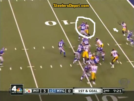 Ahmad Bradshaw TD Run Steelers 5