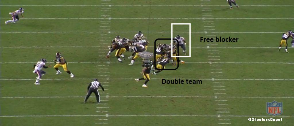 SteelersBears24
