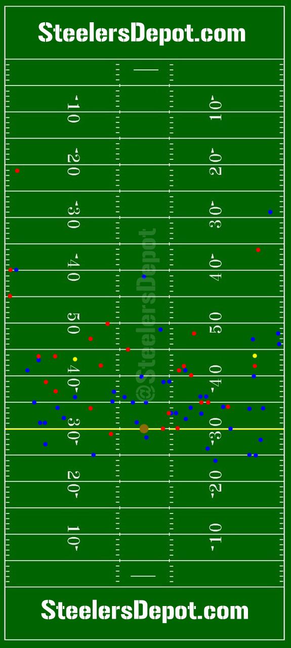 Zach Mettenberger Passing Chart Texans Ravens