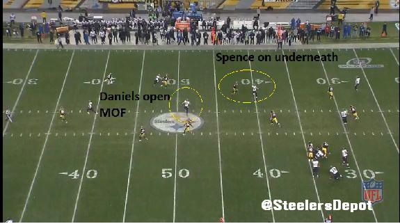 SteelersRavens21