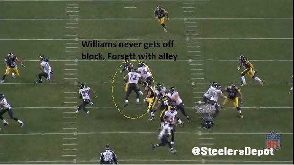 SteelersRavens28