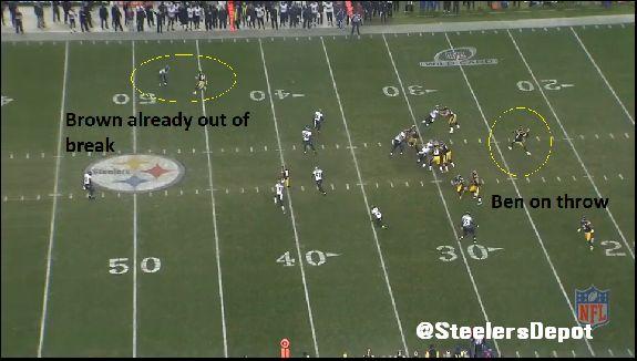 SteelersRavens31