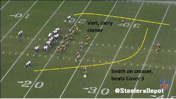 SteelersRavens42