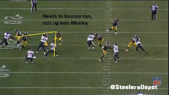 SteelersRavens61