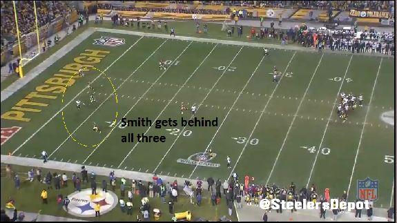 SteelersRavens77