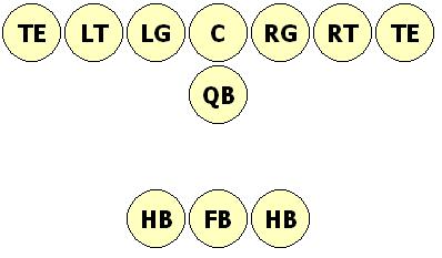 FootballHistory5