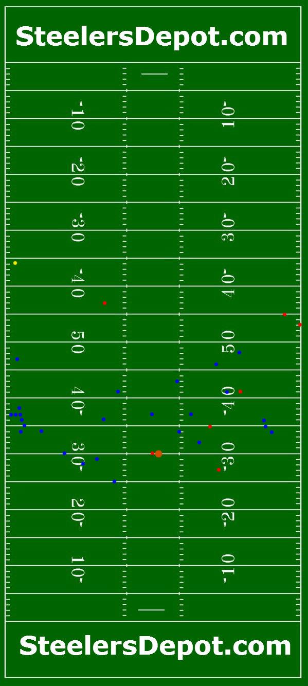 Tom Brady Passing Chart week 1 vs Steelers