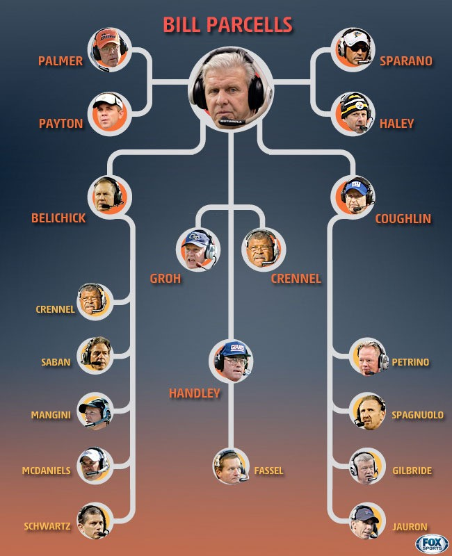 parcells-tree