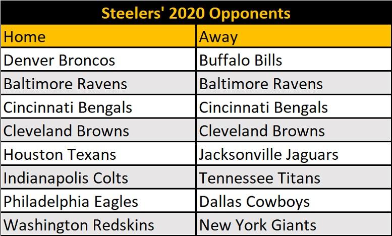 steelers vs browns 2020